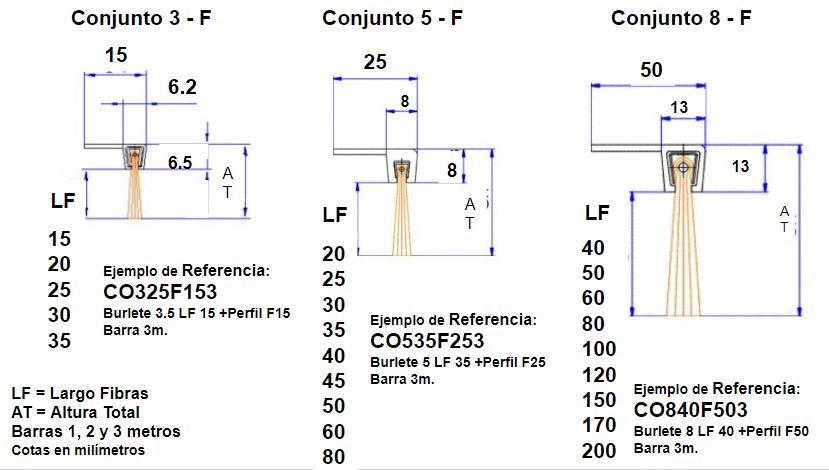 plano conjunto cepillo strip F5