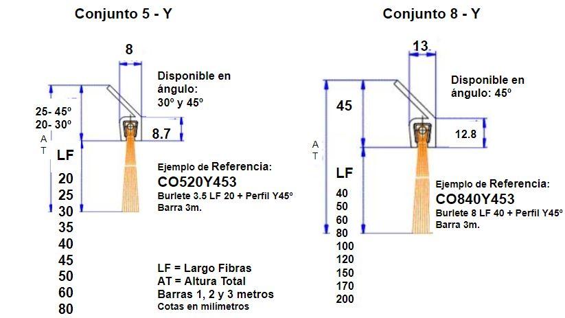 plano conjunto cepillo strip Y5