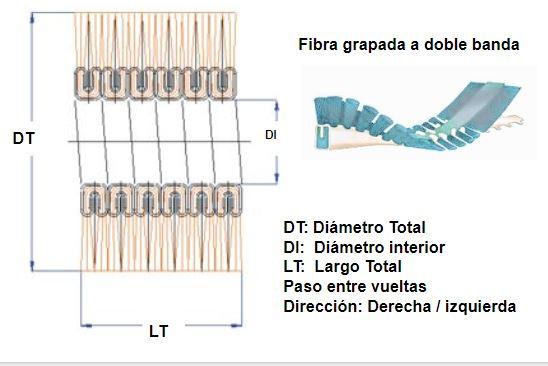 cepillo strip en espiral a doble banda