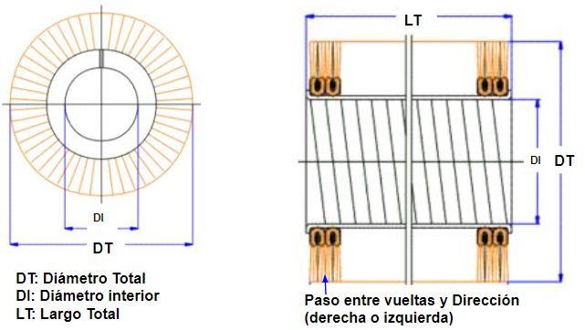 plano cepillo strip en espiral metálica