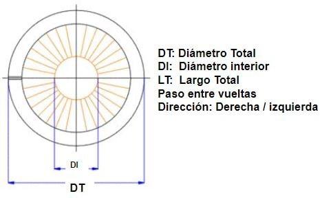 plano-espiral-fibra-interior-min