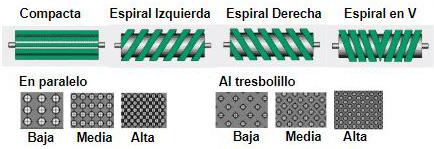 Cepillo cilíndrico densidades de fibra